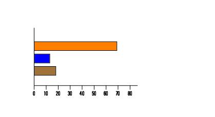 graph3-03