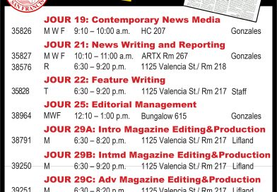 Spring 2019 Journalism Courses
